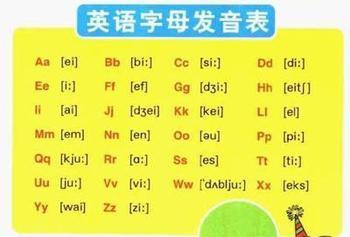 零基础英语学习第二步:学英语音标