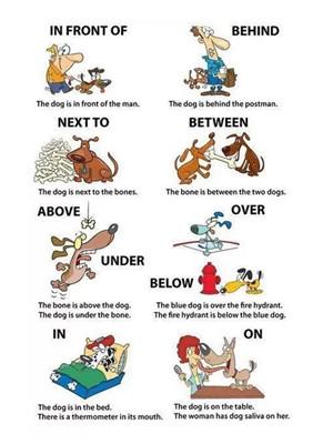 英语介词用法-英语介词的用法