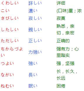 日语形容词,常用的日语形容词有哪些