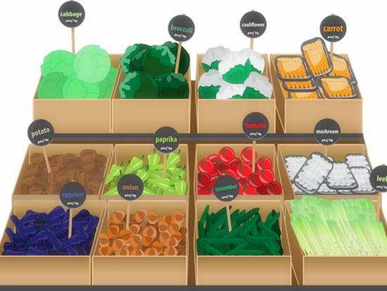 超市食物英语,常用超市食品类英语词汇